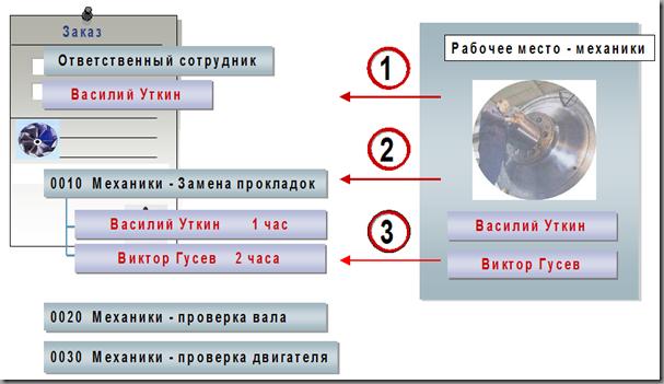 PLM315 - Уткин и Гусев