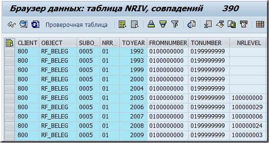 Пример содержимого таблицы NRIV