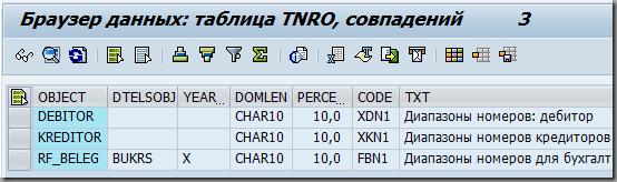 Пример содержимого таблицы TNRO