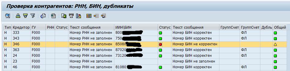 Иван Болховитинов Контрольный разряд Отчёт по правильности налоговых номеров