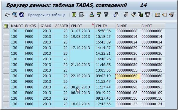 Прогоны ASKB - таблица TABAS